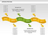 Flexible Arrows Process#7