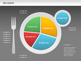 Pie Chart on a Plate#13