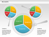 Pie Chart on a Plate#5