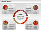 Pie Chart with Circle Process (data-driven)#2