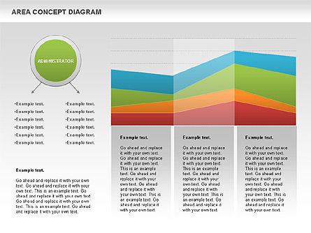 Area Concept Diagram (data-driven), Slide 10, 01055, Business Models — PoweredTemplate.com