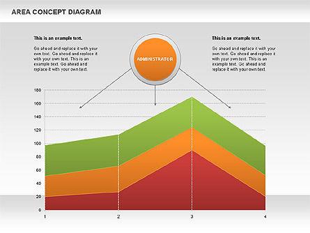 Area Concept Diagram (data-driven), Slide 11, 01055, Business Models — PoweredTemplate.com