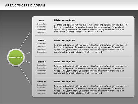 Area Concept Diagram (data-driven), Slide 13, 01055, Business Models — PoweredTemplate.com
