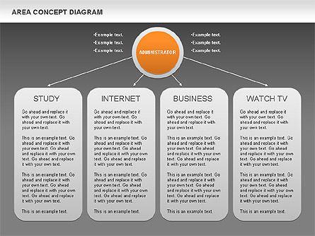 Area Concept Diagram (data-driven), Slide 15, 01055, Business Models — PoweredTemplate.com
