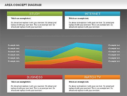 Area Concept Diagram (data-driven), Slide 16, 01055, Business Models — PoweredTemplate.com