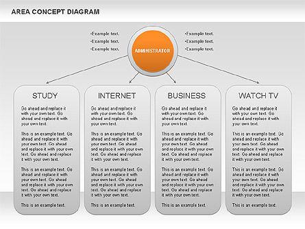Area Concept Diagram (data-driven), Slide 6, 01055, Business Models — PoweredTemplate.com