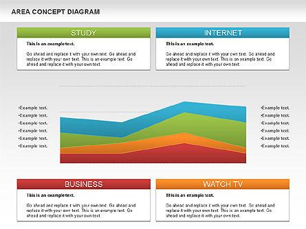 Area Concept Diagram (data-driven), Slide 7, 01055, Business Models — PoweredTemplate.com