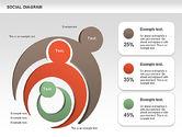 Social Diagram#7