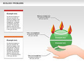 Business Models: Ecology Problems Diagram #01062