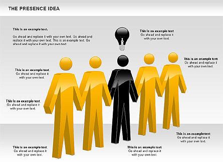 The Presence Idea, Slide 3, 01073, Business Models — PoweredTemplate.com
