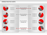 Interaction Pie Charts Diagram#2