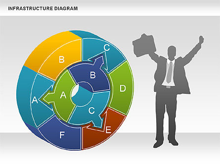 Process Diagrams: Process Circle Diagram - Infrastructure #01085
