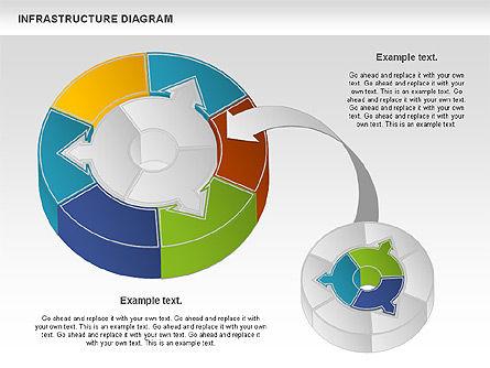 Process Circle Diagram - Infrastructure, Slide 3, 01085, Process Diagrams — PoweredTemplate.com