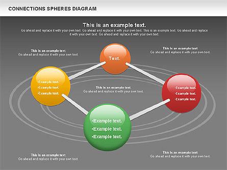 Connected Spheres Diagram, Slide 14, 01100, Business Models — PoweredTemplate.com