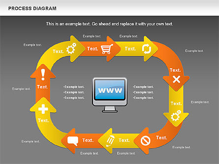Online Purchase Process Model, Slide 15, 01112, Process Diagrams — PoweredTemplate.com