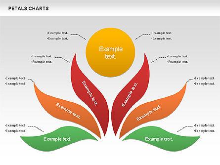 Business Models: Leaves Diagram #01113