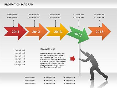 Promotion Diagram, Slide 3, 01129, Business Models — PoweredTemplate.com