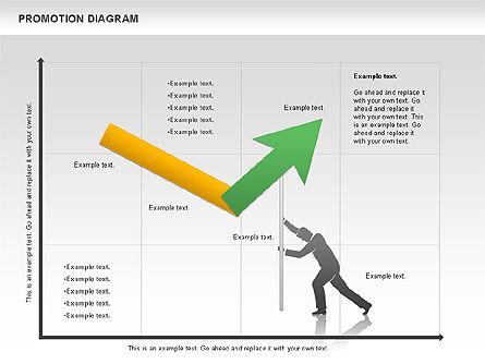 Promotion Diagram, Slide 4, 01129, Business Models — PoweredTemplate.com