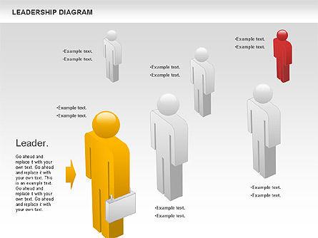 Human Resources Diagram, Slide 10, 01135, Business Models — PoweredTemplate.com