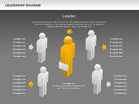 Human Resources Diagram, Slide 13, 01135, Business Models — PoweredTemplate.com