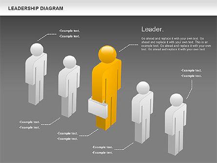 Human Resources Diagram, Slide 14, 01135, Business Models — PoweredTemplate.com