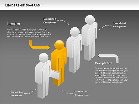 Human Resources Diagram, Slide 15, 01135, Business Models — PoweredTemplate.com