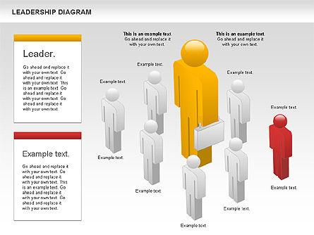 Human Resources Diagram, Slide 5, 01135, Business Models — PoweredTemplate.com