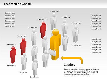 Human Resources Diagram, Slide 7, 01135, Business Models — PoweredTemplate.com