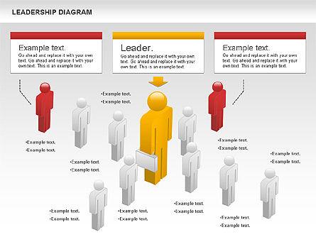 Human Resources Diagram, Slide 8, 01135, Business Models — PoweredTemplate.com