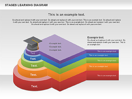 Stages of Learning Diagram, 01136, Stage Diagrams — PoweredTemplate.com