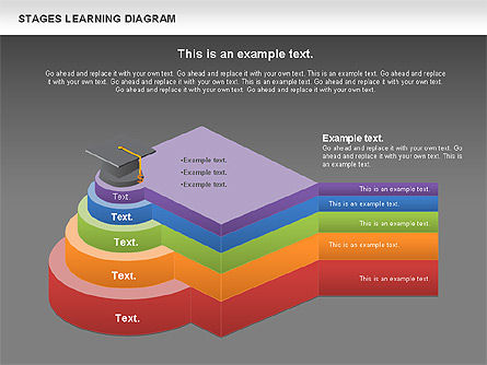 Stages of Learning Diagram, Slide 11, 01136, Stage Diagrams — PoweredTemplate.com