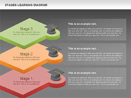 Stages of Learning Diagram, Slide 12, 01136, Stage Diagrams — PoweredTemplate.com