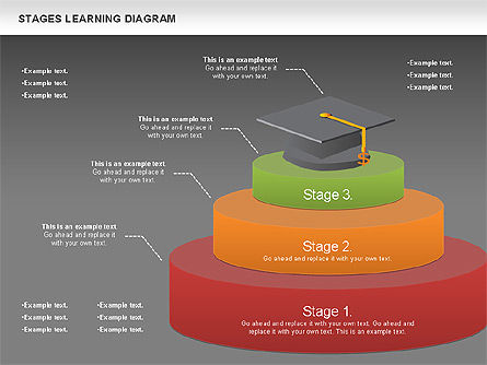 Stages of Learning Diagram, Slide 13, 01136, Stage Diagrams — PoweredTemplate.com