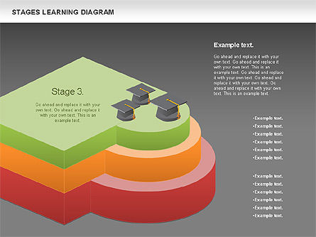 Stages of Learning Diagram, Slide 14, 01136, Stage Diagrams — PoweredTemplate.com