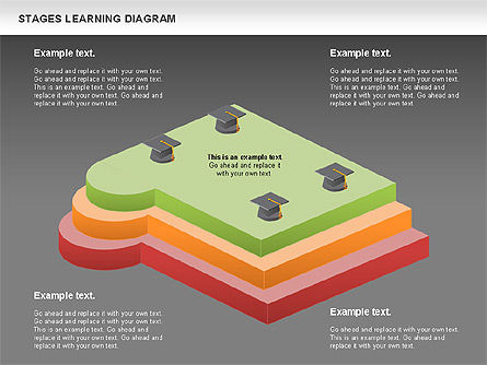 Stages of Learning Diagram, Slide 15, 01136, Stage Diagrams — PoweredTemplate.com