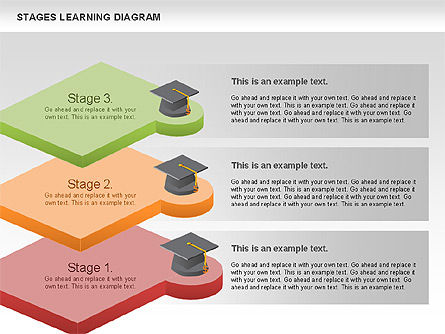Stages of Learning Diagram, Slide 2, 01136, Stage Diagrams — PoweredTemplate.com