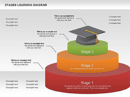 Stages of Learning Diagram, Slide 3, 01136, Stage Diagrams — PoweredTemplate.com