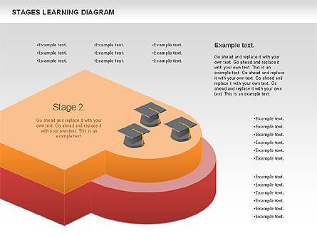 Stages of Learning Diagram, Slide 5, 01136, Stage Diagrams — PoweredTemplate.com