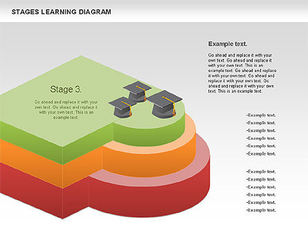 Stages of Learning Diagram, Slide 6, 01136, Stage Diagrams — PoweredTemplate.com