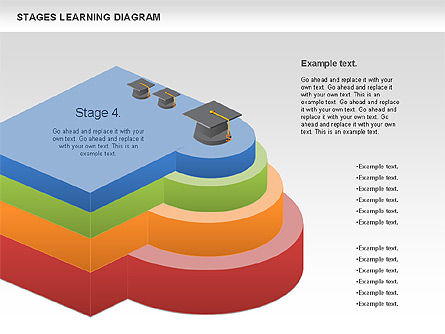 Stages of Learning Diagram, Slide 7, 01136, Stage Diagrams — PoweredTemplate.com