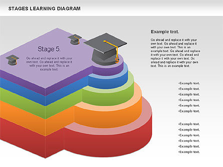 Stages of Learning Diagram, Slide 8, 01136, Stage Diagrams — PoweredTemplate.com