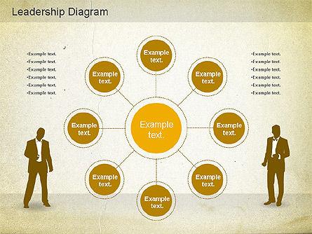 Successful Diagram, Slide 11, 01146, Business Models — PoweredTemplate.com