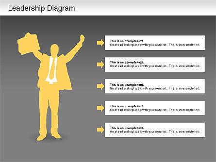 Successful Diagram, Slide 14, 01146, Business Models — PoweredTemplate.com