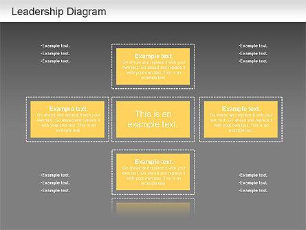 Successful Diagram, Slide 16, 01146, Business Models — PoweredTemplate.com