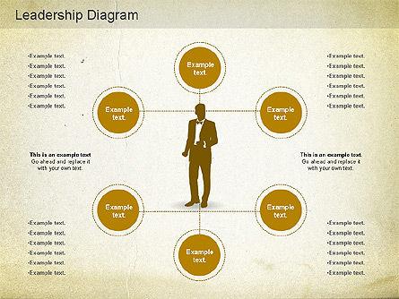 Successful Diagram, Slide 4, 01146, Business Models — PoweredTemplate.com