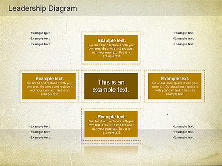 Successful Diagram, Slide 5, 01146, Business Models — PoweredTemplate.com