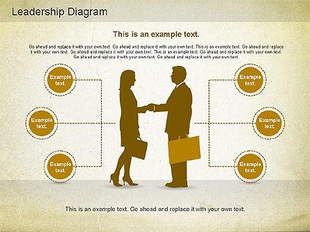 Successful Diagram, Slide 6, 01146, Business Models — PoweredTemplate.com