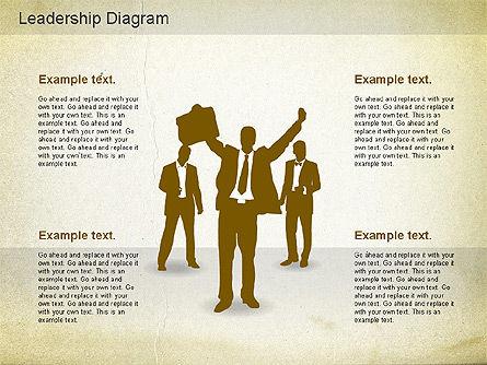 Successful Diagram, Slide 7, 01146, Business Models — PoweredTemplate.com