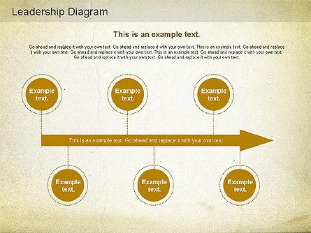 Successful Diagram, Slide 8, 01146, Business Models — PoweredTemplate.com