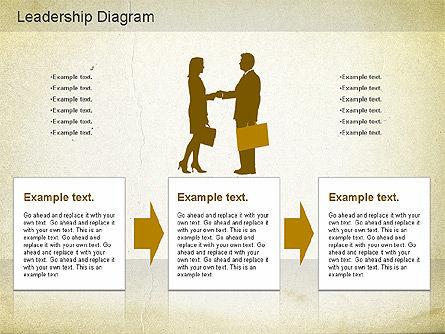 Successful Diagram, Slide 9, 01146, Business Models — PoweredTemplate.com